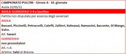 2010-tabellino22mag11
